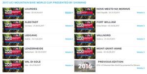 UCIワールド・カップのページへ