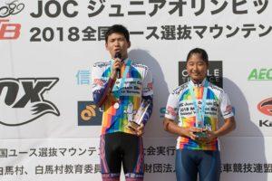 JOC Junior Olympic Cup. Photo by Kazutaka Inoue